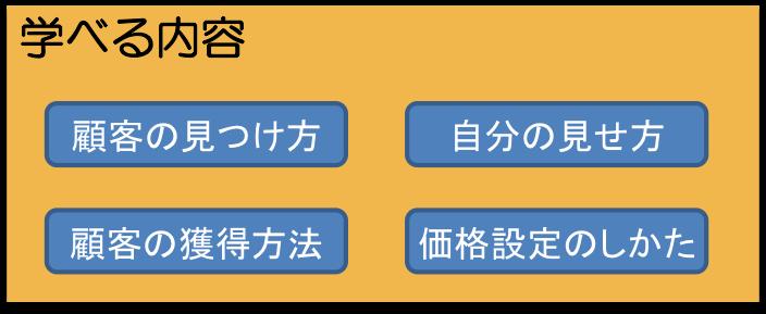 contentslist